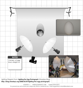 Innitial setup (Setup #1)