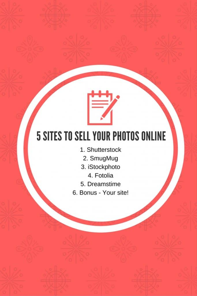 5 Best Sites to Sell Your Photos Online